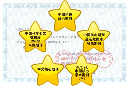 《涂料工业》最新五核心证书